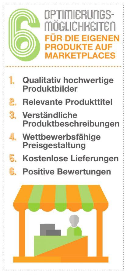 6 Optimierungsmöglichkeiten auf Marketplaces