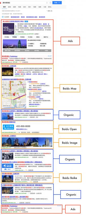 Unterschied Google Baidu