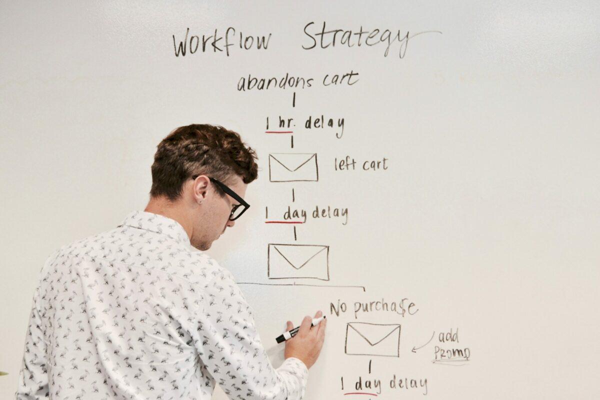 4 Voraussetzungen für eine erfolgreiche Marketing Automatisierung